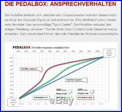 DTE Système Pedal Box 3S pour Renault Espace K à partir de 2002 2.0L R4 100KW