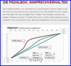 DTE Système Pedal Box 3S pour Renault Laguna 2 2001-2005 1.6L L 16V R4 82kw